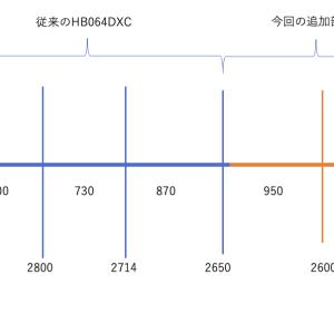 50MHz 4エレHB9CVの6エレ化改造