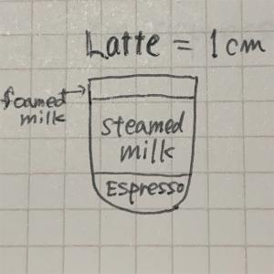 美味しいカフェラテ飲んだことありますか?