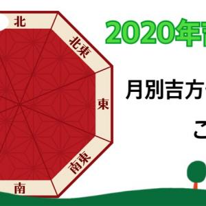 【2020年】吉方位って?簡単に吉方位先がわかる!月別吉方位をご紹介