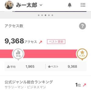 【余談】三田警察署との出来事を記した、このブログの最近について