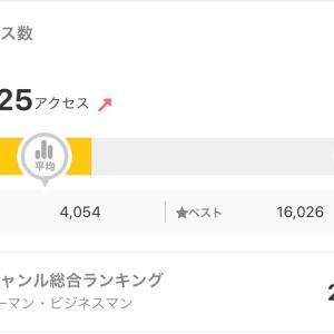【余談】三田警察署との出来事を記したこのブログのアクセス数が増える度に不安な事