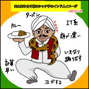 インド人は毎日カレー食べてるの?という質問