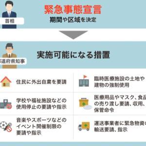 緊急事態宣言。東京の生活はどう変わるのか。