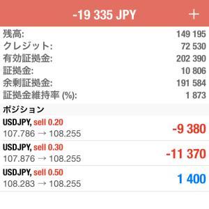 億トレーダーへの道 ドル円ショート 上乗せ!!!!!