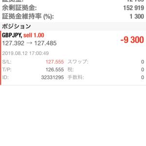 ギャンブルトレード ポンド円