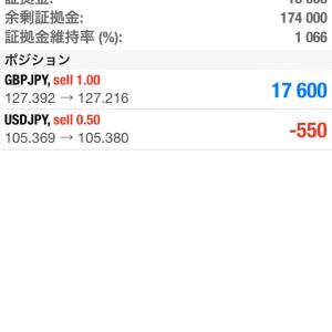 ギャンブルトレード続 ドル円