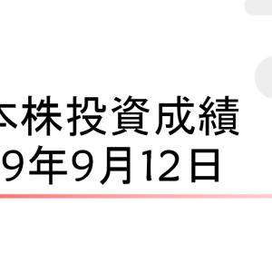 心の友オリックスが4連騰&年初来高値更新[日本株成績190912]