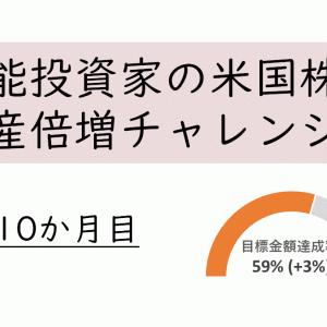代替肉マシマシ夢マシマシ[チャレンジ10か月目]