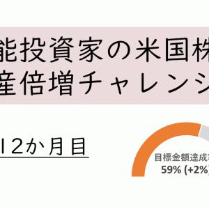 ヨコヨコ継続で2年目に突入![チャレンジ12か月目]