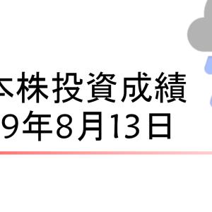 決算を受けて日本システム技術が急降下[日本株成績190813]