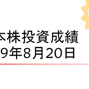 日本システム技術が連敗を5で止める[日本株成績190820]