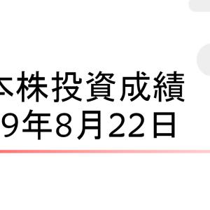 セグエグループが6日ぶりにプラスに浮上[日本株成績190822]