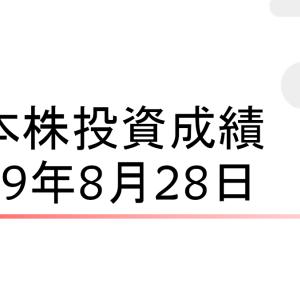 澁谷工業を新規購入[日本株成績190828]