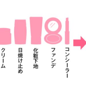 ラウディ(LAUDi)BB&CCクリームは1本で4役!いや7役!詳しく説明、口コミ、値段などについて!