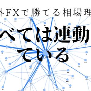 FX すべての連動性を確認して、負けづらいトレードにする。