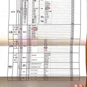 H30.11 第3回打ち合わせ、選定用紙(内装、設備)