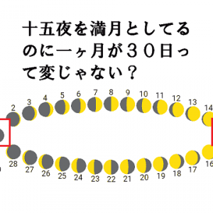 満月ではない今年の中秋の名月(1)十五夜って本当に満月?