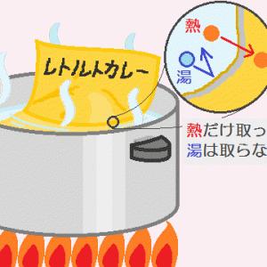 遊び33.熱の悪魔と遊ぶ(1)おでん・缶コーヒー編