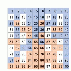 遊び40.何の数字表でしょう? ~素っ気ない数と素敵な数(1)~