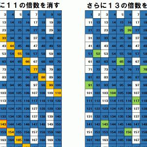 遊び41.1000までの素数表作り ~素っ気ない数と素敵な数(2)~