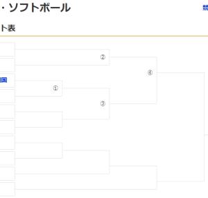 【五輪野球-Knockout‐Stage-】ISRvsMEX(ガッツリ)/DOMvsKOR(あっさり)【と一応練習試合まとめ】