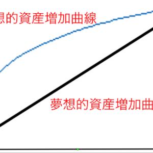 自由人になるためにー理想的な資産増加曲線とは