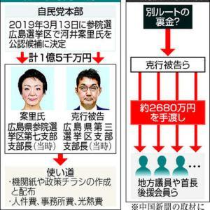 広島1億5千万円。調査もせずに「買収資金に使われていない」と言われても、だ~~れも信用しませんよ!!