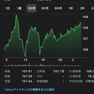 【アメリカ株】VYMの購入実績(2021年6月5日時点)(配当生活)