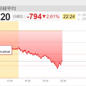 9月3連休の最終日株価下落|日経平均CFD2%強下落、ダウ先物2%強下落|クロス円軒並み下落