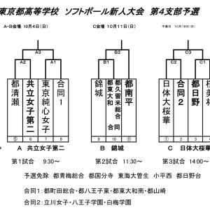 2020 9月24日 高体連新人大会4支部予選トーナメント表