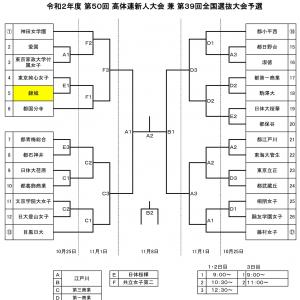 2020 高体連新人戦 都大会トーナメント表