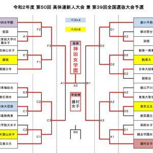 2020 11月8日 新人大会決勝戦 結果!