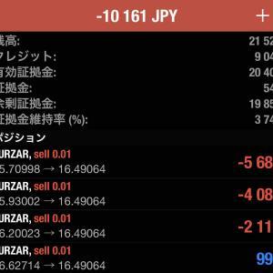 #122.【日記】落ち着いた週明け(EUR/ZAR)【投資】
