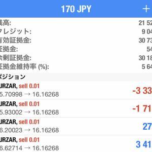 #127.【投資】2月10日週の総括【EUR/ZAR】