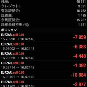 #129.【投資】新興国通貨全面安へ【EUR/ZAR】