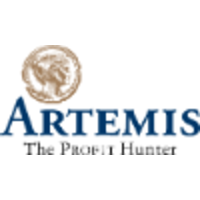 Artemis Funds (Lux) – US Select 世界的不況からの早期立ち直りはやはりアメリカ頼みになる