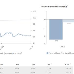 アリアンツの運用部門AlliAanz Global InvestorsのAllianz Merger Arbitrage Strategy