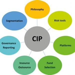 MiFID II による Centralised Investment Propositions (CIPs) ファイナンシャルアドバイザーが心血を注ぐ一元化投資提案とは?