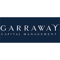 Garraway Wealth Fundはイギリスポンド建てのワンストップ型ファンドオブファンズ