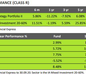 Elite Hasley Focused FundはEF 8AM Multi-Strategy Portfolio II Fundへ名称変更すみ
