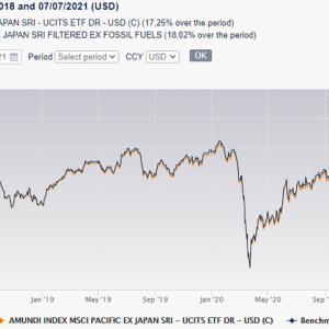 フランス大手ファンド会社 アムンディのオーストラリア+シンガポール+香港株ETF