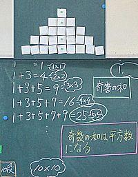 ピラミッド計算