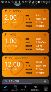 週間練習記録2019.12.2~12.8&防府読売マラソン1週間前