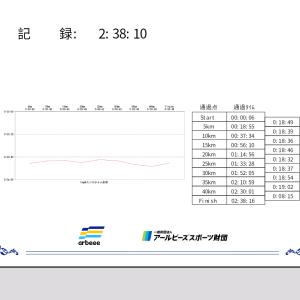 豊平川trialフルマラソンレポート
