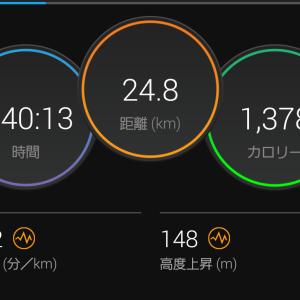 雨の高速100分間jog
