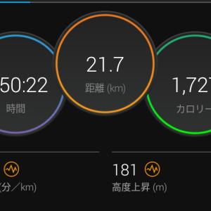 回復を意識して110分間jog