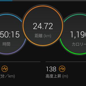 恵みの雨&中速110分間jog