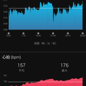 疲労蓄積&10キロ変化走合同
