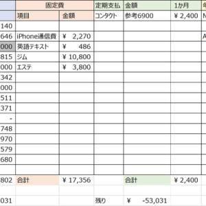 今月の支出(2019年07月)