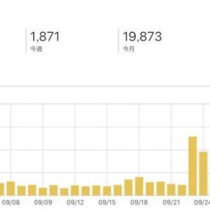 グーグルアドセンス収益・アクセス数「1年3ヶ月」はてなブログ運営報告
